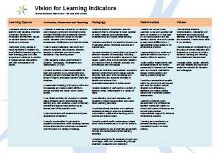 Vision for Learning Indicators